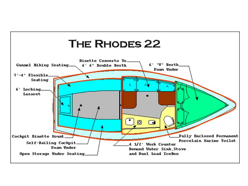 Report On The Rhodes Twenty Two